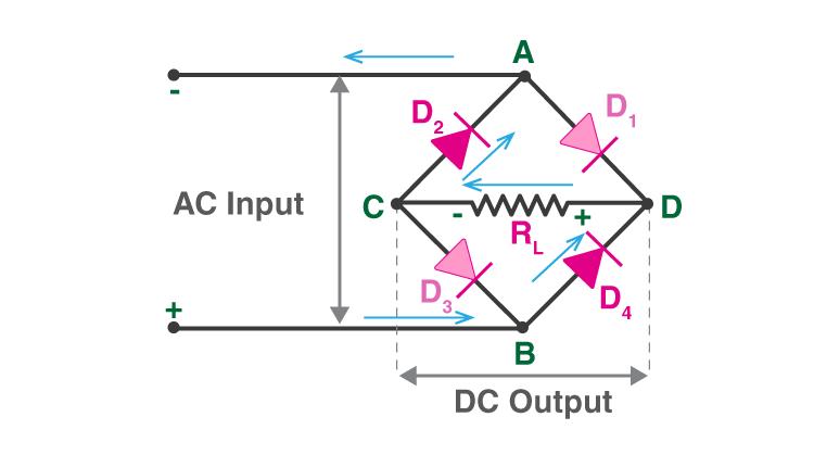 working-of-bridge-rectifier-2