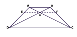 ABCD is a trapezium in which AB parallel DC and its diagonals intersect each other at point O . show that AO/BO = CO/DO