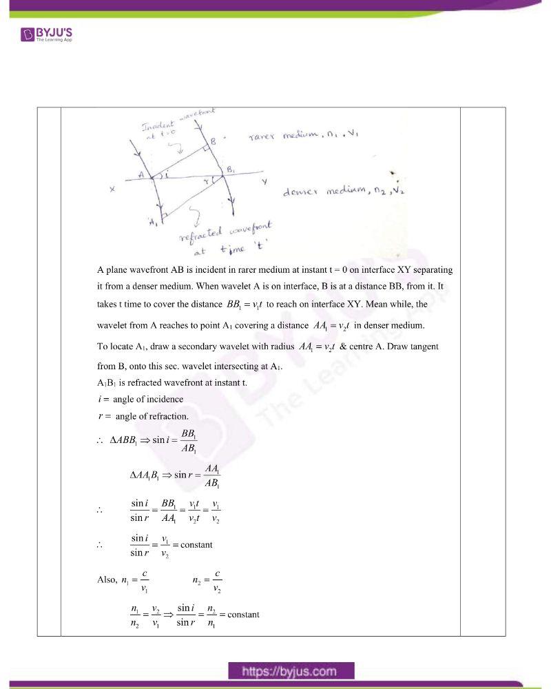 CBSE Class 12 Physics Question Paper Set 1 Solution 2020 3