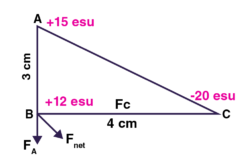 Let ABC is a right angled triangle in which AB = 3 cm and BC = 4 cm and ∠ABC=90 o . The three charges +15, +12 and -20 esu are placed on A, B and C respectively. Calculate the force acting on B.