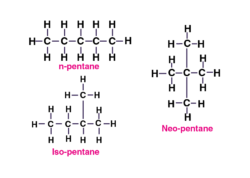 Structural Isomers Of Pentane