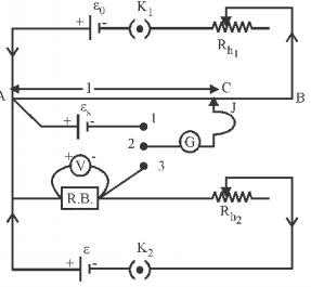 Calibration of voltmeter