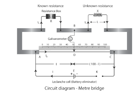 Circuit diagram of Metre Bridge