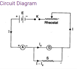 Circuit diagram to convert galvanometer to ammeter