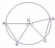 Class 9 Circles MCQs 1