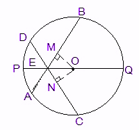 Class 9 Maths Circles MCQs 2