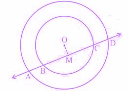 Class 9 Maths Circles MCQs 3