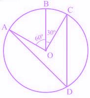 Class 9 Maths Circles MCQs 4