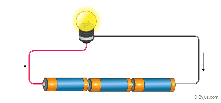 Dry cells and a bulb