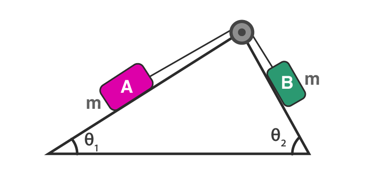 Exemplar Solution Class 11 Physics Chapter 5.16