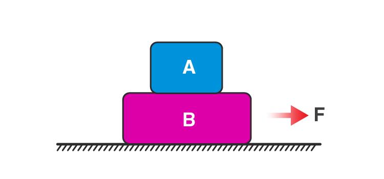 Exemplar Solution Class 11 Physics Chapter 5.18