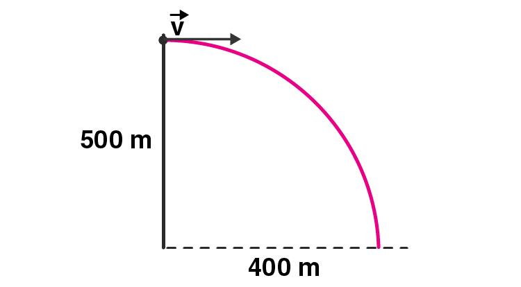 Exemplar Solution Class 11 Physics Chapter 5.9