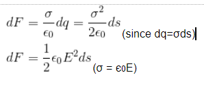 force element
