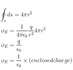 Guass theorem derivation