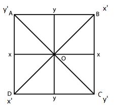 HC Verma Class 11 Ch 10 Solution 15