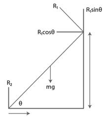 HC Verma Class 11 Ch 10 Solution 45