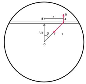 HC Verma Class 11 Ch 11 Solution 12