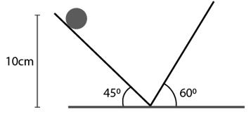HC Verma Class 11 Ch 12 Question 29