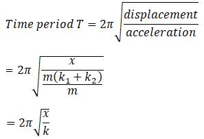 HC Verma Class 11 Ch 12 Solution 17