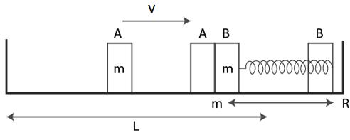 HC Verma Class 11 Ch 12 Solution 28