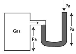 HC Verma Class 11 Ch 13 Solution 2