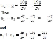 HC Verma Class 11 Ch5 Answer28
