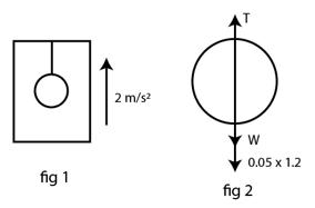 HC Verma Class 11 Ch5 Solution14a
