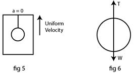 HC Verma Class 11 Ch5 Solution14c