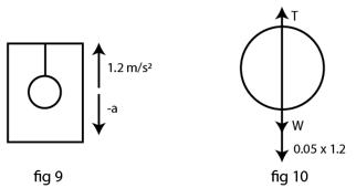 HC Verma Class 11 Ch5 Solution14e
