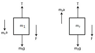 HC Verma Class 11 Ch5 Solution27