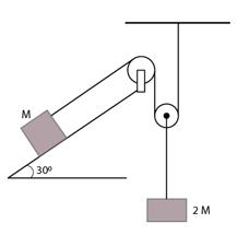 HC Verma Class 11 Ch5 Solution32