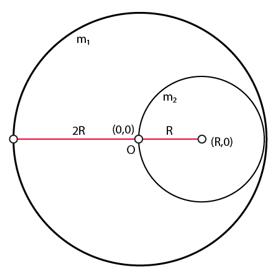 HC Verma Class 11 Chapter 9 Question 5
