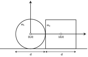 HC Verma Class 11 Chapter 9 Question 6