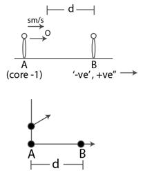 HC Verma Class 11 Chapter 9 Solution 38
