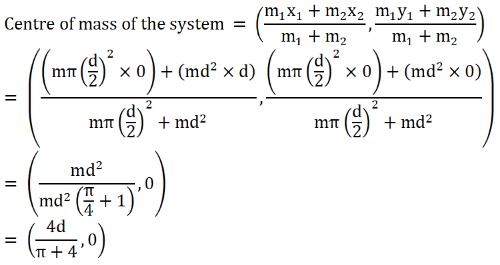 HC Verma Class 11 Chapter 9 Solution 6