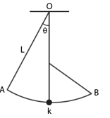 HC Verma Solutions Class11 Ch8 Solution 58