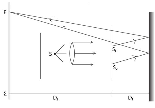 HC Verma Vol 1 Ch 17 Solution 24