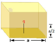 Imaginary cube to determine electric flux