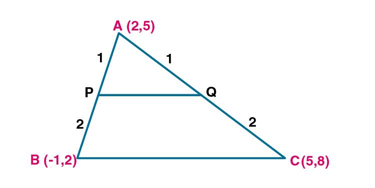 ML Aggarwal Sol Class 10 Maths chapter 11-10