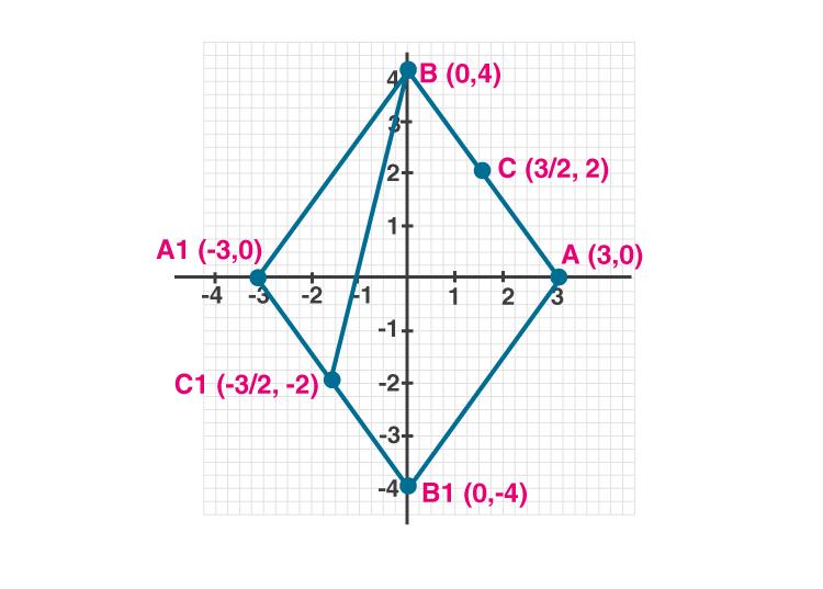 ML Aggarwal Sol Class 10 Maths chapter 11-4