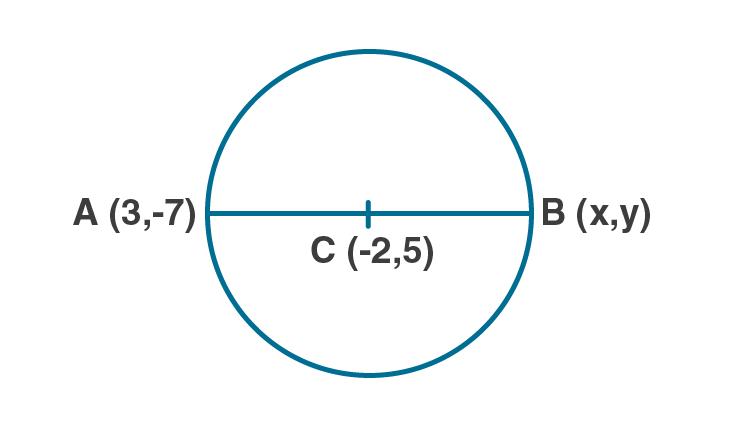 ML Aggarwal Sol Class 10 Maths chapter 11-5