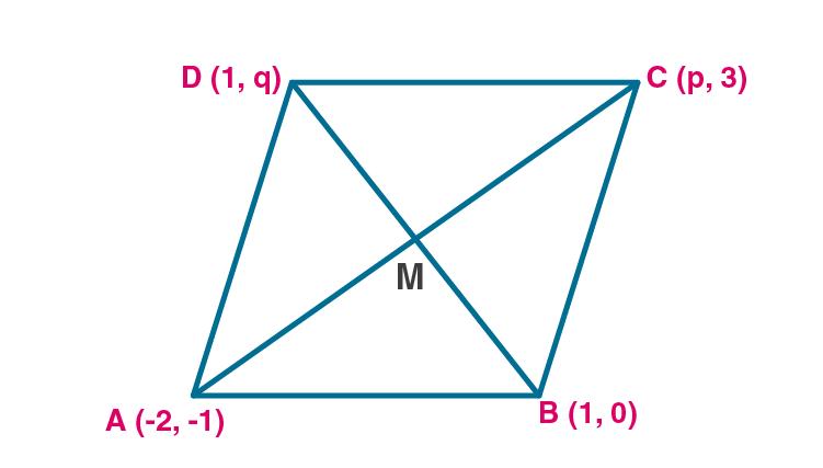 ML Aggarwal Sol Class 10 Maths chapter 11-6