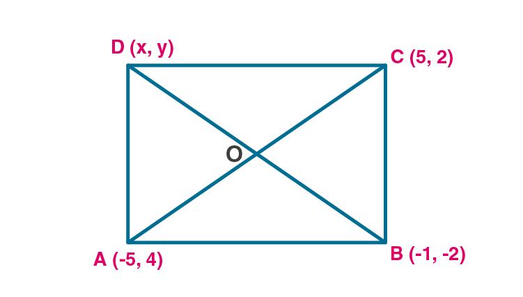 ML Aggarwal Sol Class 10 Maths chapter 11-7