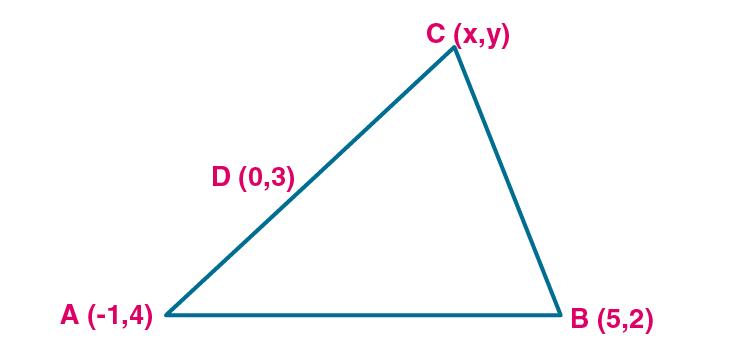 ML Aggarwal Sol Class 10 Maths chapter 11-8