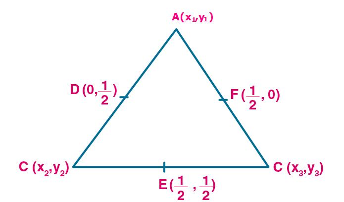 ML Aggarwal Sol Class 10 Maths chapter 11-9