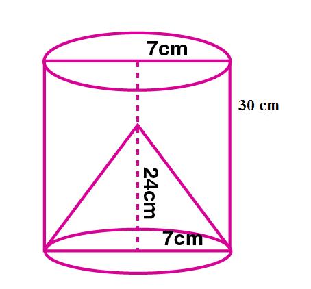 ML Aggarwal Sol Class 10 Maths chapter 17-28