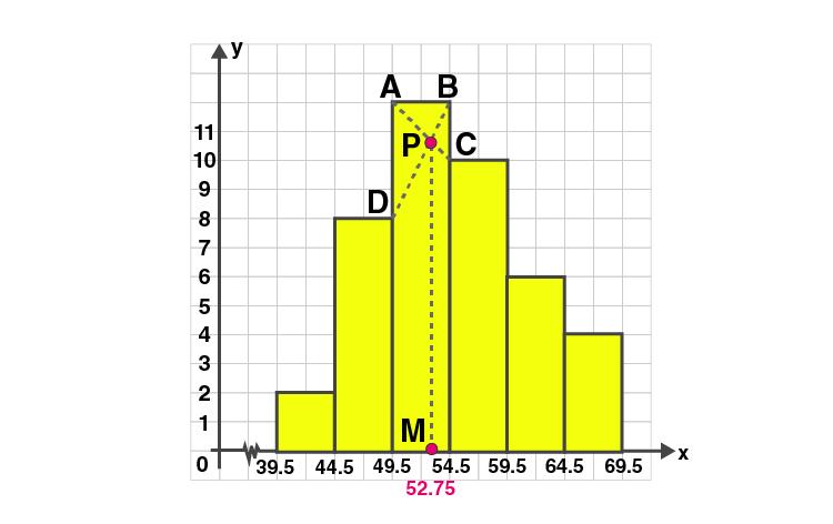 ML Aggarwal Sol Class 10 Maths chapter 21-10