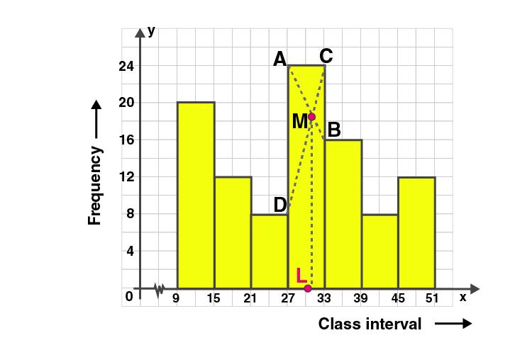 ML Aggarwal Sol Class 10 Maths chapter 21-11