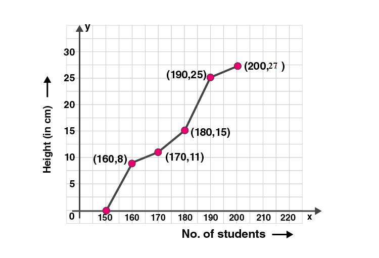 ML Aggarwal Sol Class 10 Maths chapter 21-12