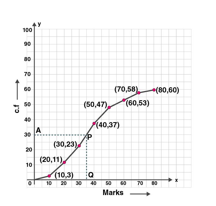 ML Aggarwal Sol Class 10 Maths chapter 21-16